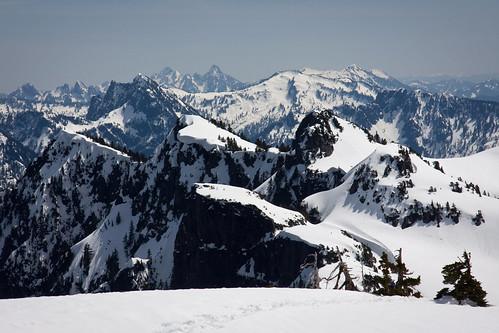 ALW peaks