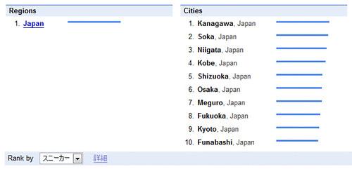 Googleトレンドで地域を把握