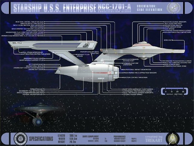 Star Trek Ship, enterprise 1701-a, starship enterprise