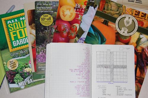 2008 Garden Planning