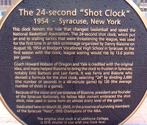 24 Second Shot Clock explanation