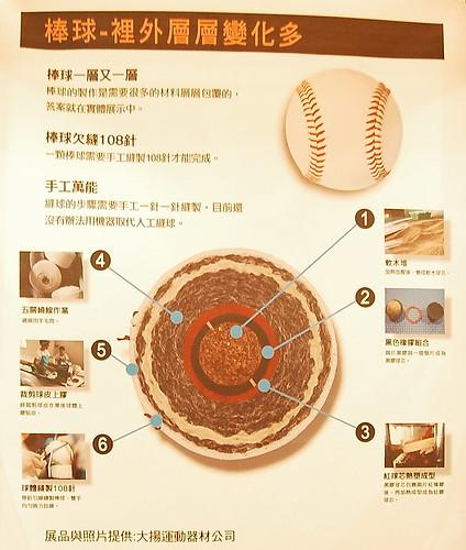 台灣棒球百年特展12