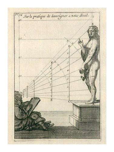 013-Nouvelle méthode pour apprendre à dessiner sans mâitre 1740- Charles-Antoine Jombert