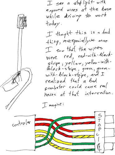 ScribblyBlog 2007-10-17: Stoplight