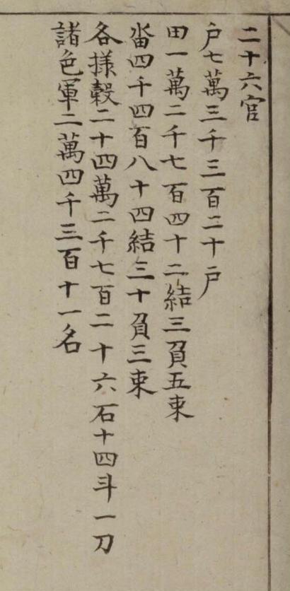 1737 ~ 1776   - Gwangyeodo - Gwandongdo Details