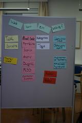 eSeL_strobl-eb-workshop02_IMG_5802 (sanktwolfgang) Tags: wolfgangsee strobl erwachsenenbildung