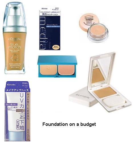 budget foundation