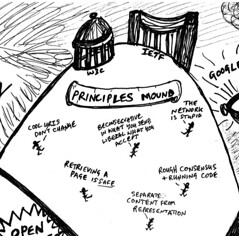 Principles Mound (psd) Tags: get drawing web safety doodle w3c mound principles http mindmap uri ietf w3 protocols thewebisagreement cooluris