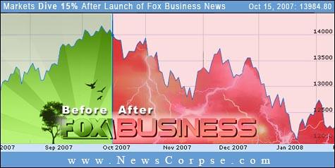 FBN Decline