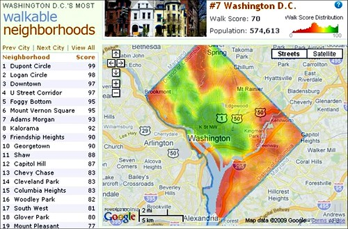 a very walkable city (by: Walk Score, courtesy of DC Office of Planning)