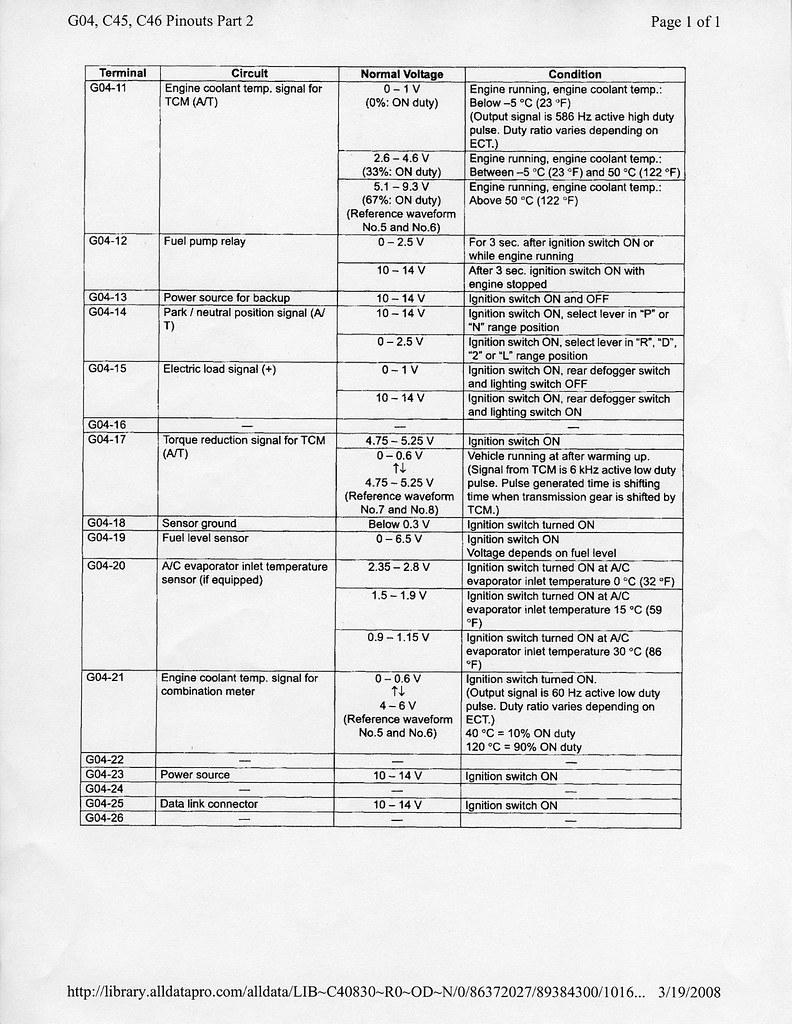 Suzuki Liana Wiring Diagram