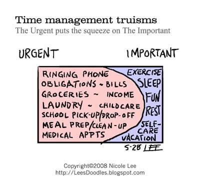2008_05_28_time_management_truisms