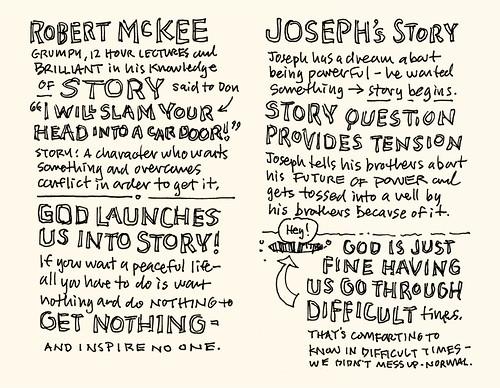 Storyline Conference 2011 Sketchnotes: 05-06