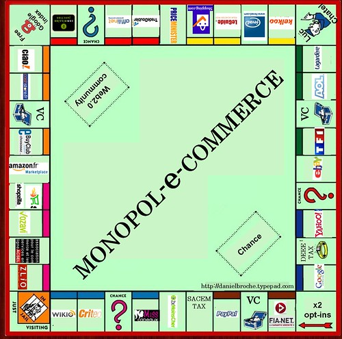 monopoly-e-commerce