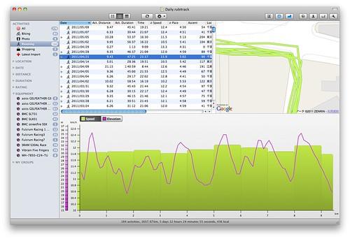 Running Data (Garmin Forerunner 305)