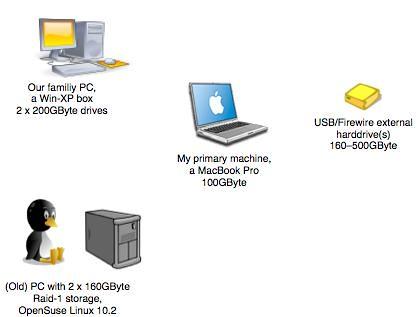 zorg-computers.jpg