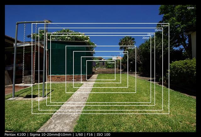 Focal Length Field Of View Comparison Pentaxforums Com