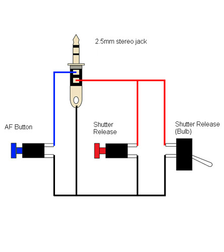 2129225917_500a822fe0?v=0 pinout of remote shutter plugs pentaxforums com stereo barrel jack wiring diagram at webbmarketing.co