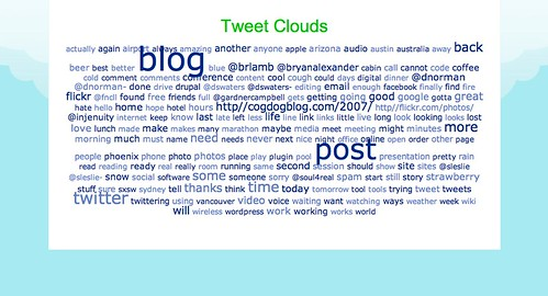 Thanks to Twitter, I Have a Tweet Cloud