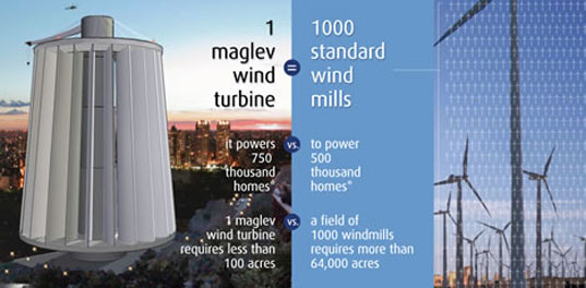 maglev-wind-turbine