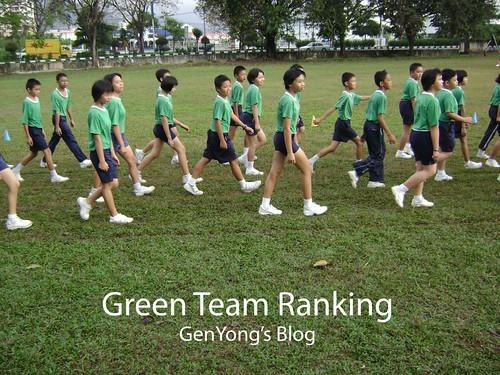 Green Team Ranking