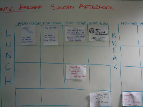 Semantic Camp schedule