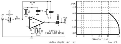 Video amplifier with LM359N