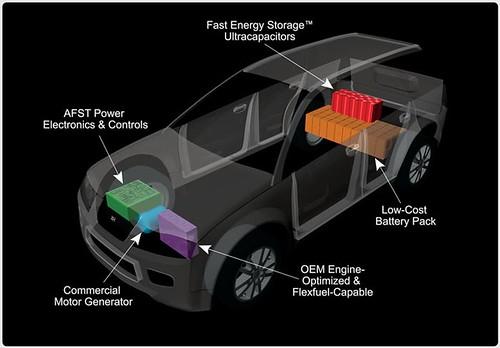 Cutaway view of 150mpg SUV hybrid