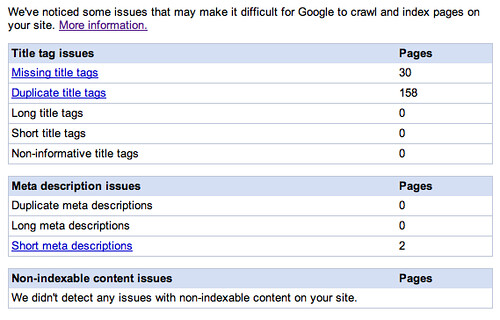 Google Webmaster Tools Content Analysis