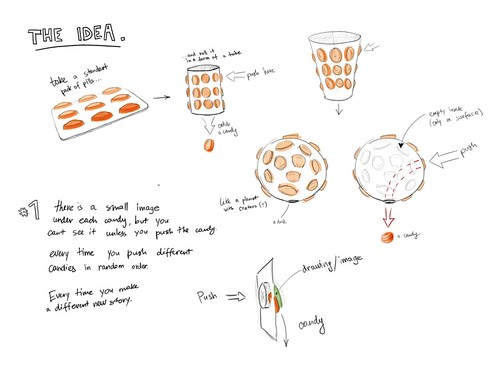 sweet packaging sketches