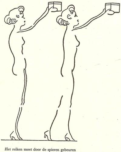 posture (3)