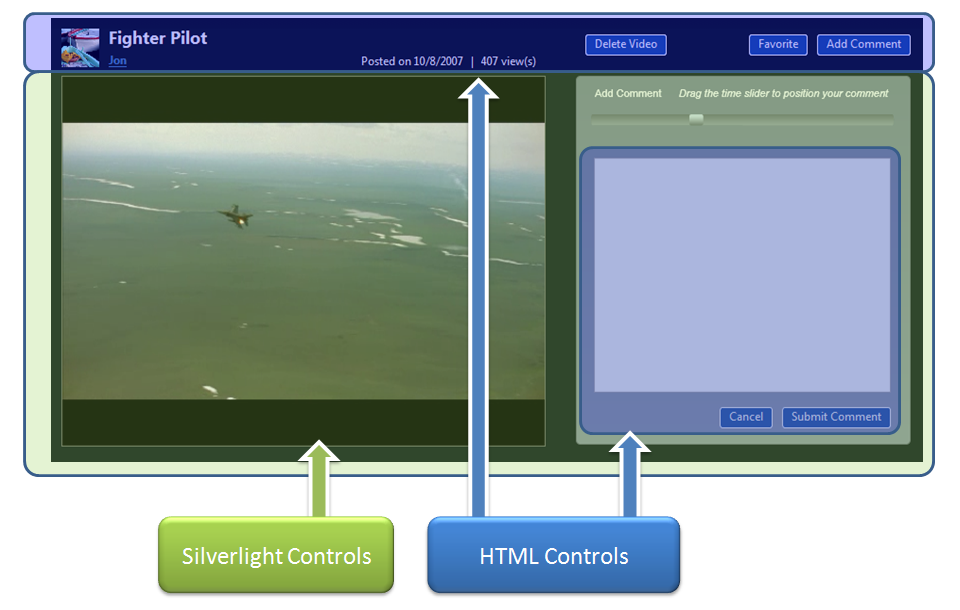 Silverlight / HTML Composite