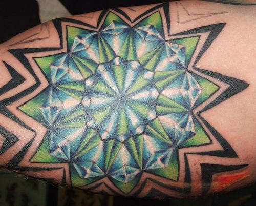 mandala. mandala tattoo. mindbites