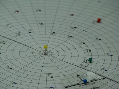 Orrery, un modelo para conocer la posición de los planetas y su visibilidad