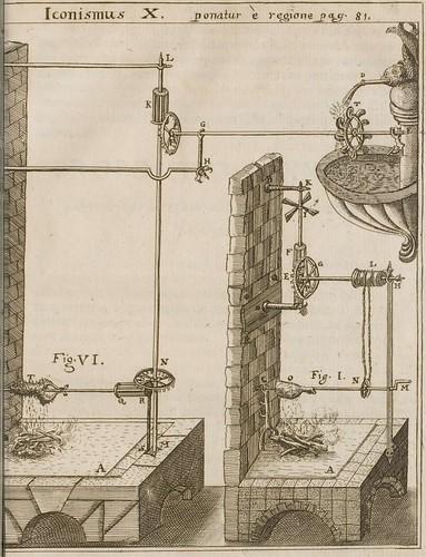 Hydrodynamic rotsisseries - Gaspar Schott