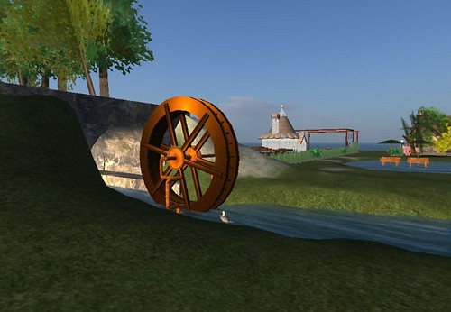 nifty sim