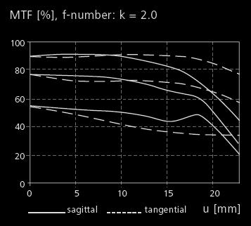 i35mtf