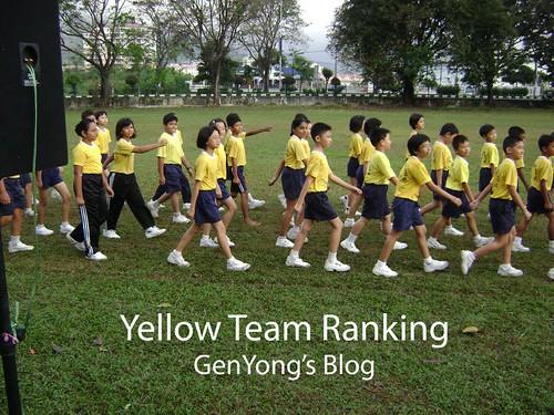 Yellow Team Ranking