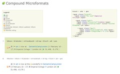 Compound Microformats