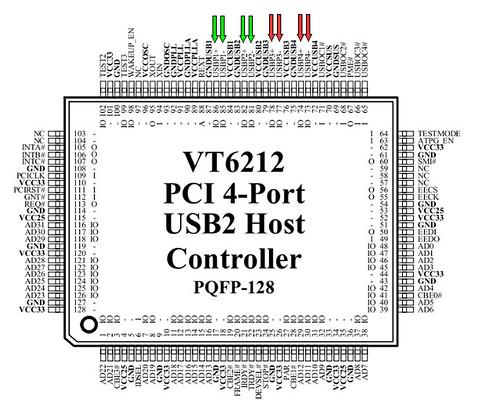 VIA VT6212
