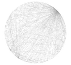 RDF graph visualization