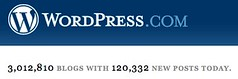 WordPress.com 3 Million Blogs