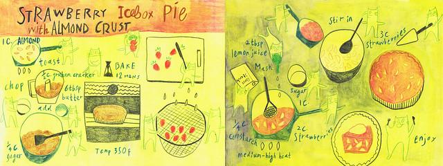 Elly's wonderland: {TDAC} Streawberry Icebox Pie With ...