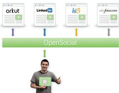 opensocial2