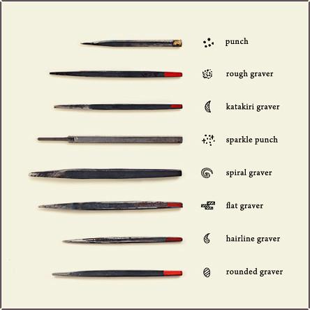 Tools- Agri