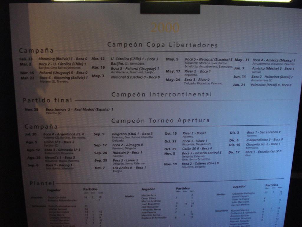 Fotos del Museo de Boca Juniors