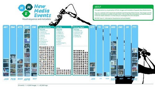 New Media Events