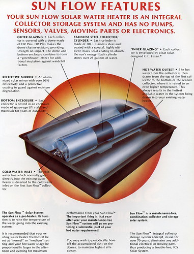 SUN FLOW FEATUES Servamatic Solar hot water heater systems