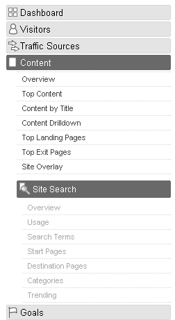 Google Analytics Adds Site Search