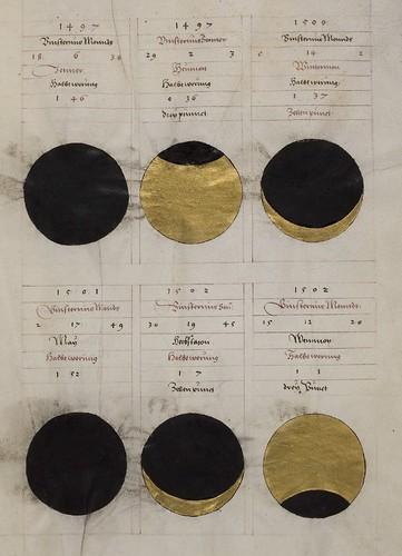 Geomantie - lunar calendar